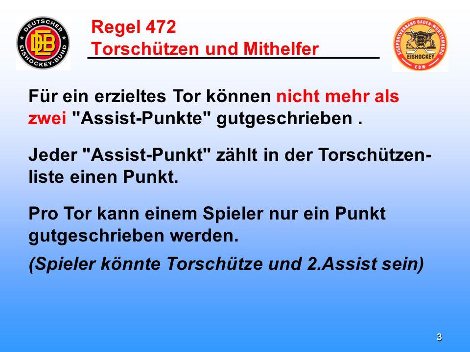 2 Regel 472 Torschützen und Mithelfer In der Torschützenliste wird das erzielte Tor dem Spieler gutgeschrieben, der das Tor er- zielt hat.