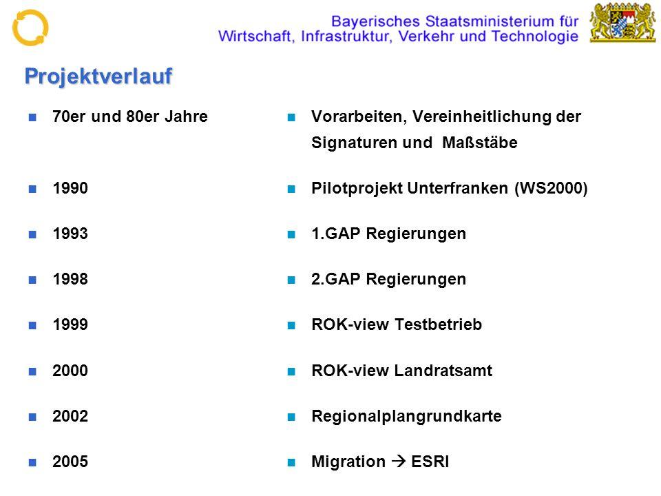 Projektverlauf 70er und 80er Jahre 1990 1993 1998 1999 2000 2002 2005 Vorarbeiten, Vereinheitlichung der Signaturen und Maßstäbe Pilotprojekt Unterfra