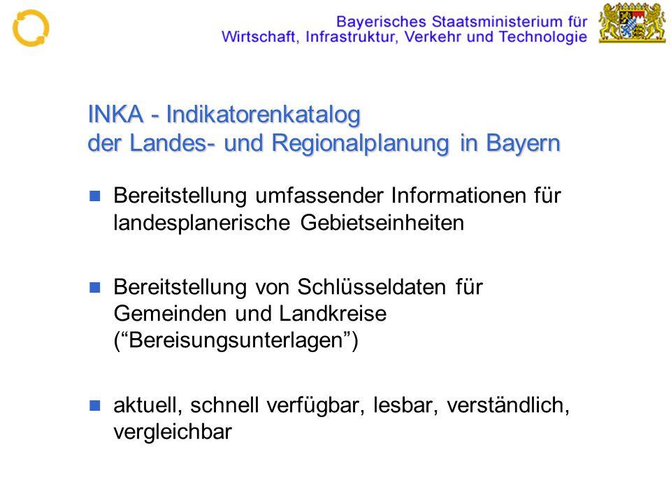INKA - Indikatorenkatalog der Landes- und Regionalplanung in Bayern Bereitstellung umfassender Informationen für landesplanerische Gebietseinheiten Be