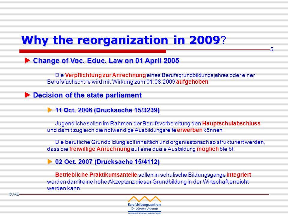 Why the reorganization in 2009 Why the reorganization in 2009 .