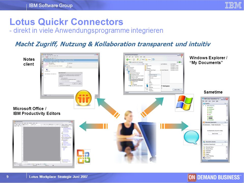 IBM Software Group © 2003 IBM Corporation Lotus Workplace Strategie Juni 2007 30 Web 2.0 und die Welle neuer Tools und Techniken RSS AJAX REST Blog Wiki Mash-up Really Simple Syndication: a family of XML file formats for web syndication, which provides a way to distribute information Representative State Transfer: an architectural style for distributed hypermedia systems like the world wide web A web-based publication of periodic articles (a.k.a.