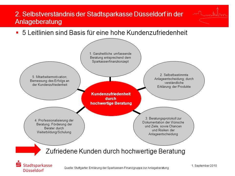 1. September 2010 2. Selbstverständnis der Stadtsparkasse Düsseldorf in der Anlageberatung 5 Leitlinien sind Basis für eine hohe Kundenzufriedenheit Z