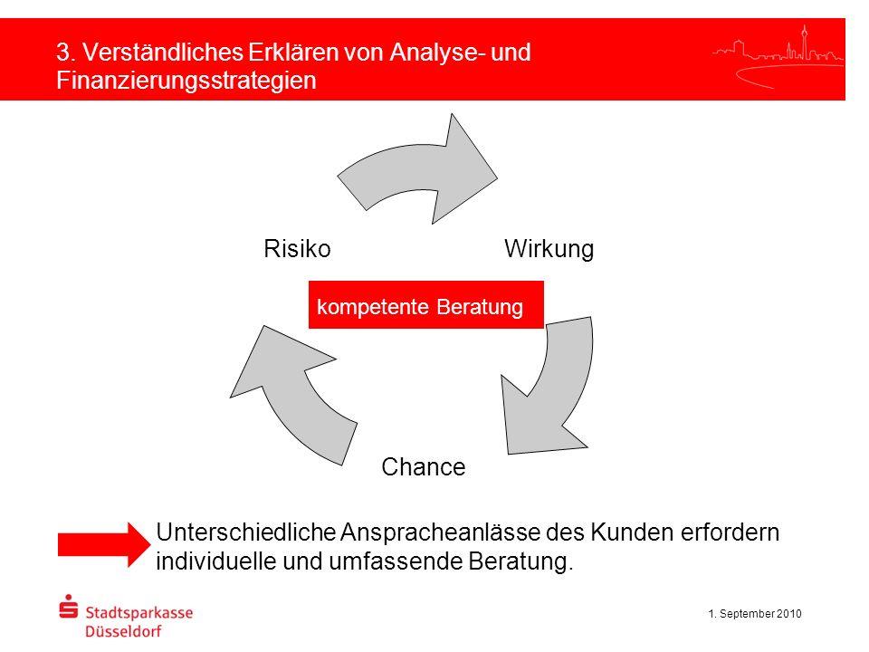1. September 2010 3. Verständliches Erklären von Analyse- und Finanzierungsstrategien kompetente Beratung Unterschiedliche Anspracheanlässe des Kunden