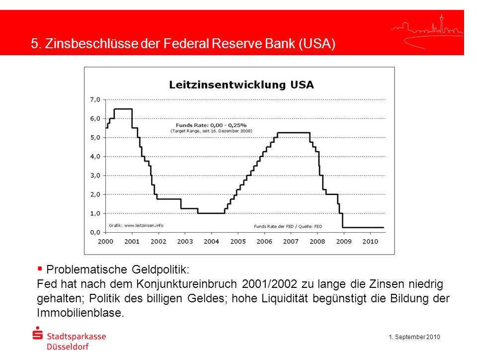 1. September 2010 5. Zinsbeschlüsse der Federal Reserve Bank (USA) Problematische Geldpolitik: Fed hat nach dem Konjunktureinbruch 2001/2002 zu lange