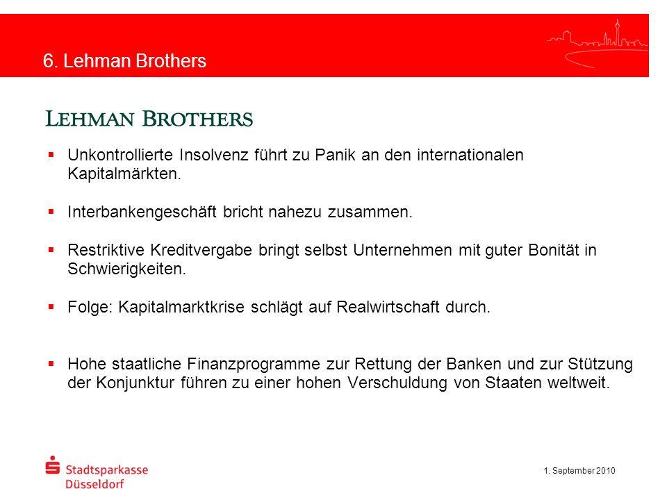 1. September 2010 6. Lehman Brothers Unkontrollierte Insolvenz führt zu Panik an den internationalen Kapitalmärkten. Interbankengeschäft bricht nahezu