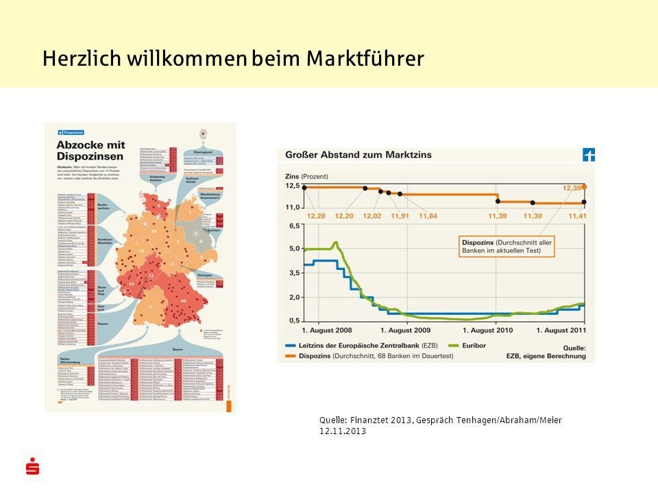 Herzlich willkommen beim Marktführer Quelle: Finanztet 2013, Gespräch Tenhagen/Abraham/Meier 12.11.2013