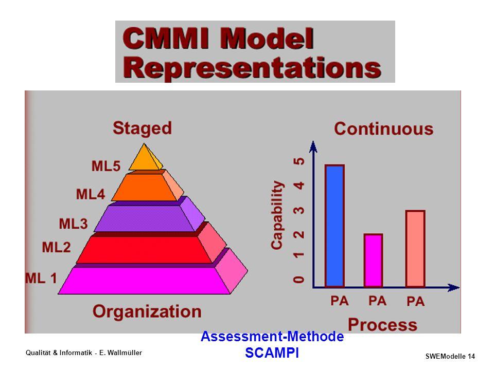 SWEModelle 13 Qualität & Informatik - E. Wallmüller Entstehung von CMMI