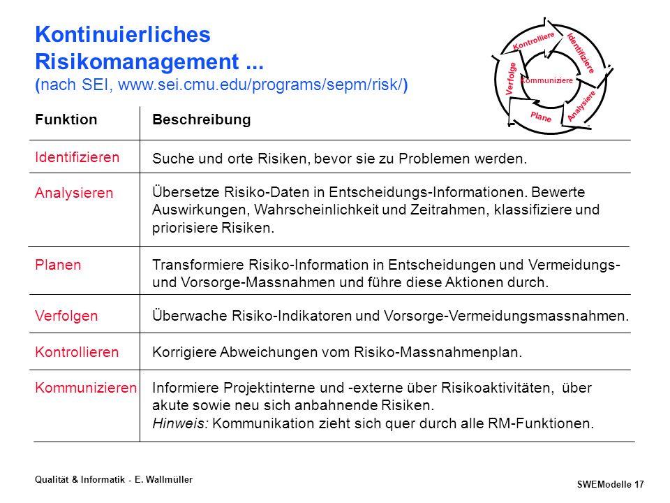 SWEModelle 16 Qualität & Informatik - E. Wallmüller Was ist Risikomanagement ? Qualitätsmanagement Anforderungs - Management Risiko- management Finanz