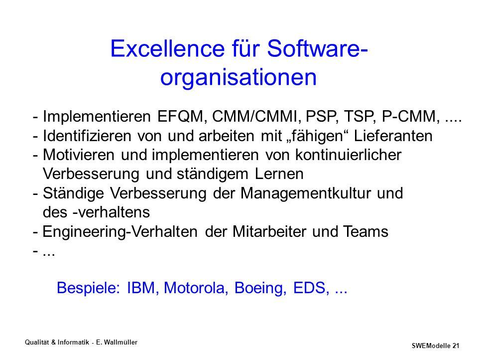 SWEModelle 20 Qualität & Informatik - E. Wallmüller Excellence-Konzepte - besser als die anderen sein - überlegen, hervorragend sein -- auf Ebene Orga