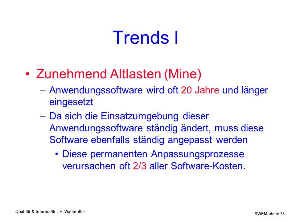 SWEModelle 32 Qualität & Informatik - E. Wallmüller Literatur http://www.jimhighsmith.com http://www.crystalmethodologies.org DSDM Dynamic systems dev