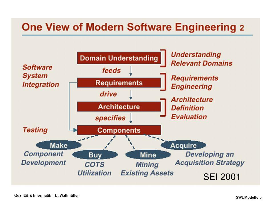 SWEModelle 4 Qualität & Informatik - E. Wallmüller Welche Software-Strategie verwenden Sie? SEI 2001