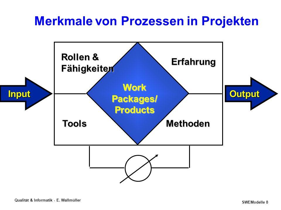 SWEModelle 7 Qualität & Informatik - E. Wallmüller Aktuelle Trends im Software-Qualitätsmanagement Schlanke Prozesse, Xprogramming, FDD, CMM/CMMI,...