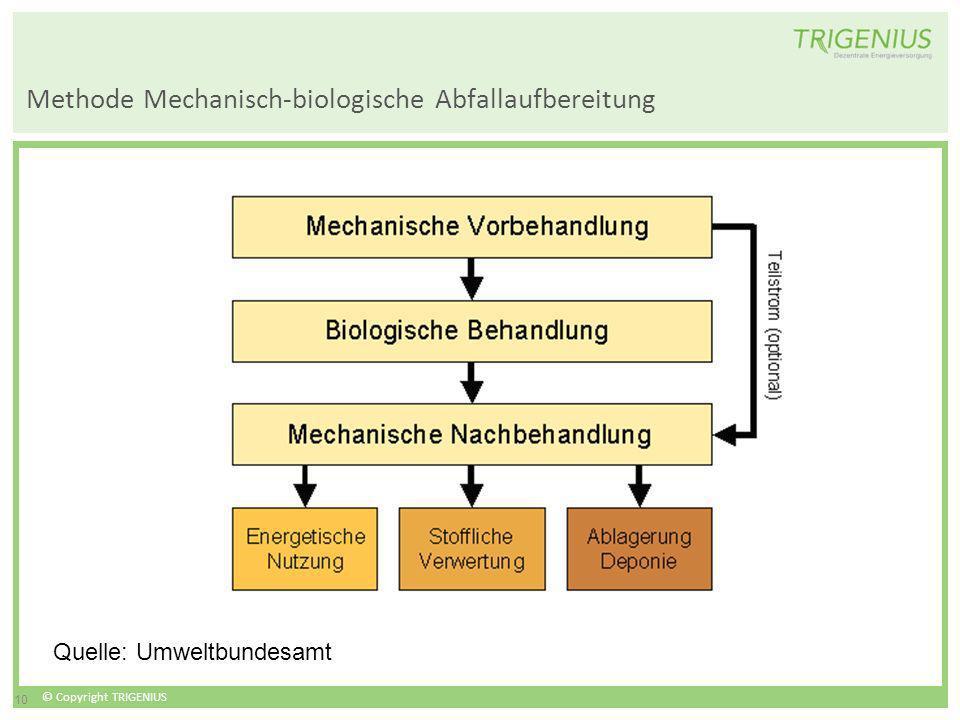 © Copyright TRIGENIUS 10 Methode Mechanisch-biologische Abfallaufbereitung Quelle: Umweltbundesamt
