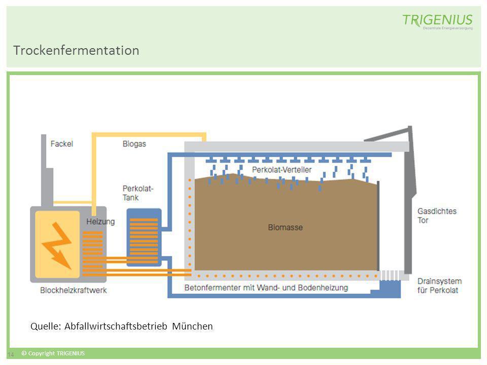 © Copyright TRIGENIUS 14 Trockenfermentation Quelle: Abfallwirtschaftsbetrieb München