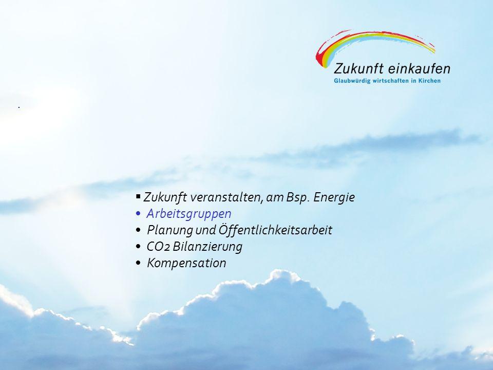Copyright: EKvW 2008. Zukunft veranstalten, am Bsp. Energie Arbeitsgruppen Planung und Öffentlichkeitsarbeit CO2 Bilanzierung Kompensation