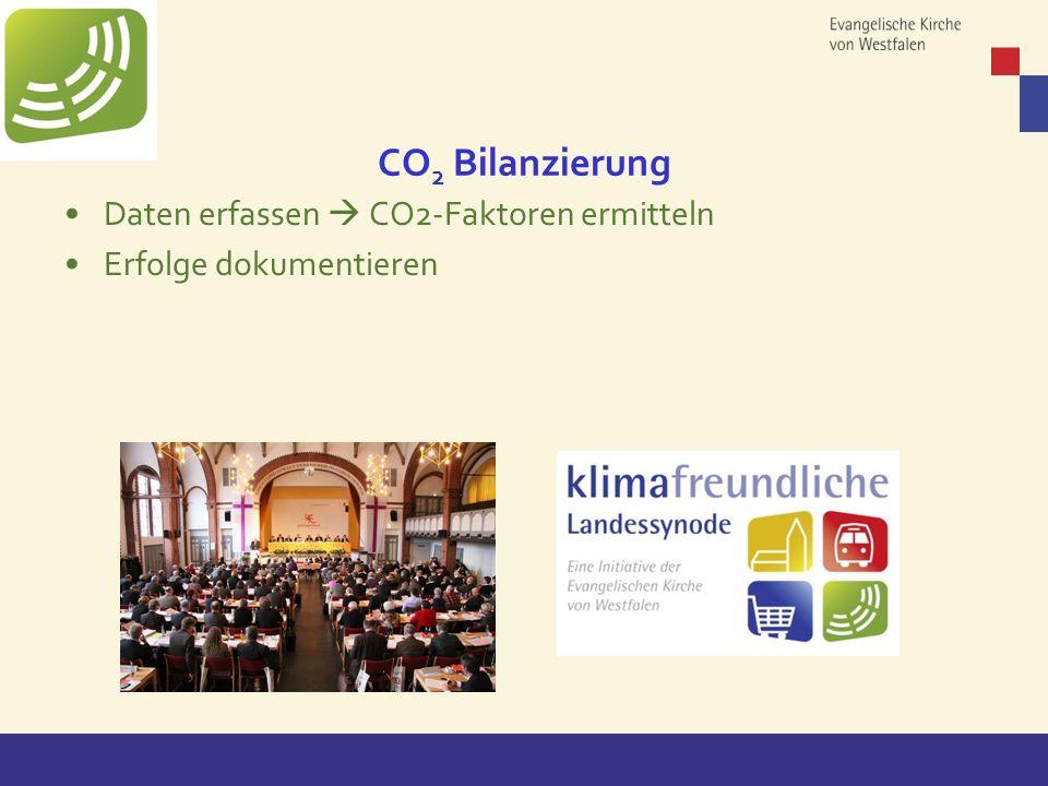 Copyright: EKvW 2008 CO 2 Bilanzierung Daten erfassen CO2-Faktoren ermitteln Erfolge dokumentieren