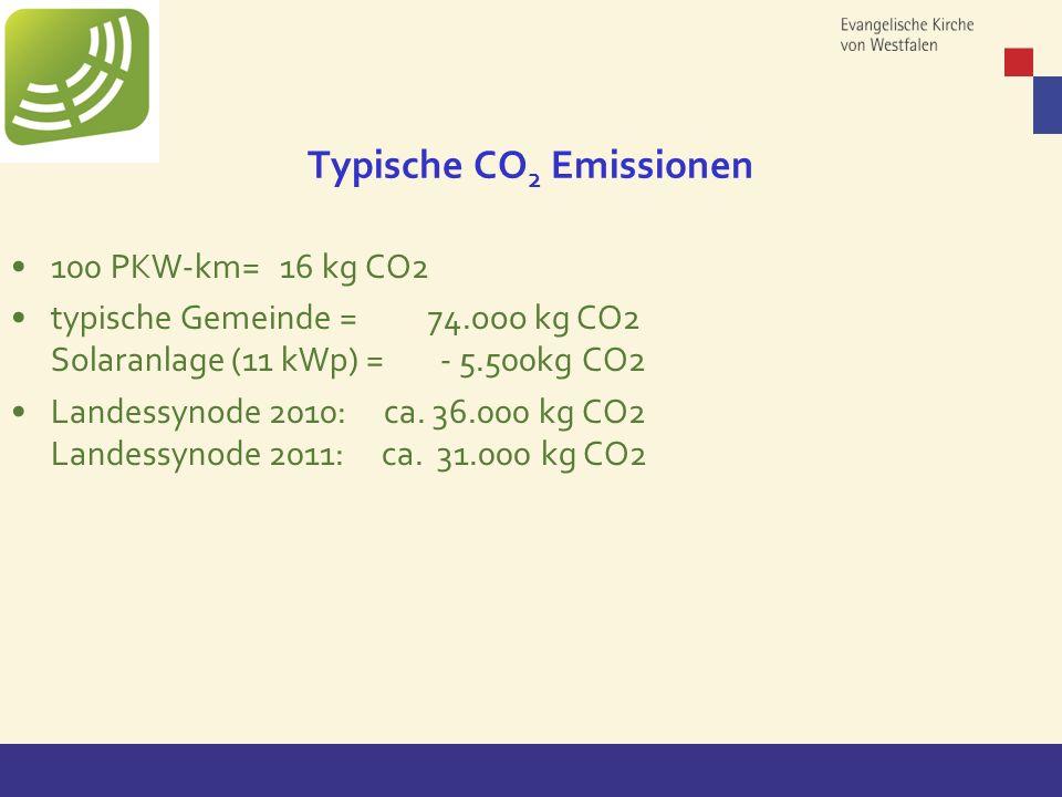 Copyright: EKvW 2008 Typische CO 2 Emissionen 100 PKW-km= 16 kg CO2 typische Gemeinde = 74.ooo kg CO2 Solaranlage (11 kWp) = - 5.500kg CO2 Landessynod