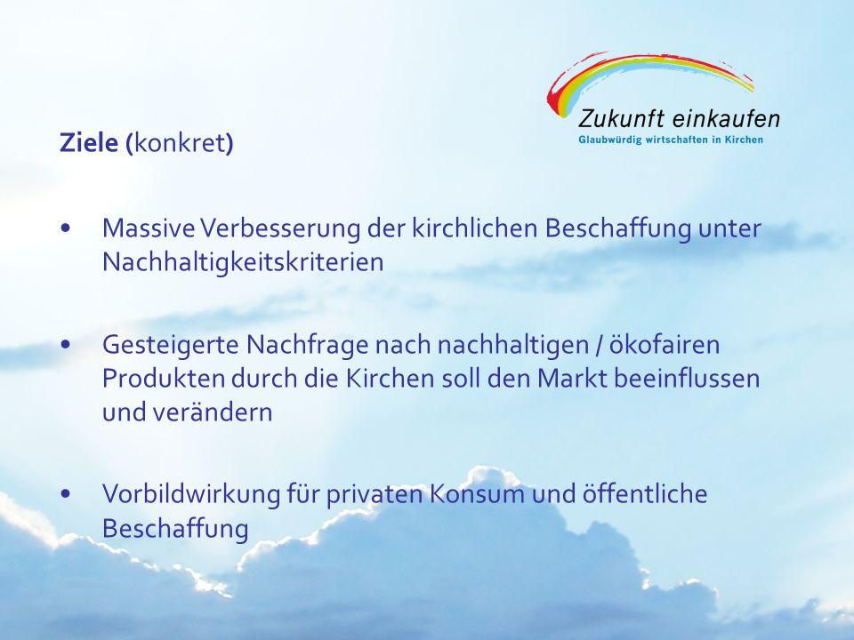Copyright: EKvW 2008 Ziele (konkret) Massive Verbesserung der kirchlichen Beschaffung unter Nachhaltigkeitskriterien Gesteigerte Nachfrage nach nachha