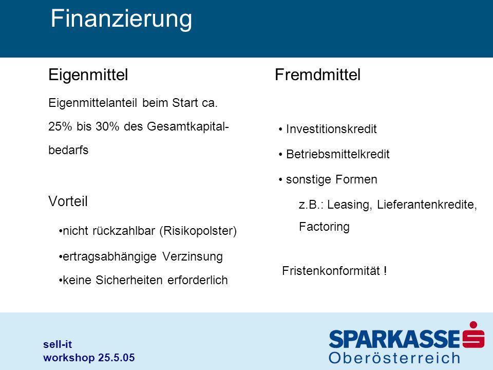 sell-it workshop 25.5.05 Finanzierung Eigenmittel Eigenmittelanteil beim Start ca. 25% bis 30% des Gesamtkapital- bedarfs Vorteil nicht rückzahlbar (R