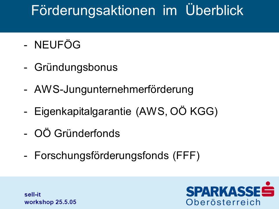 sell-it workshop 25.5.05 Förderungsaktionen im Überblick -NEUFÖG -Gründungsbonus -AWS-Jungunternehmerförderung -Eigenkapitalgarantie (AWS, OÖ KGG) -OÖ