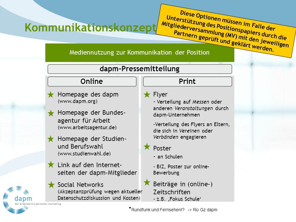 der arbeitskreis personal marketing Kommunikationskonzept OnlinePrint Homepage des dapm (www.dapm.org) Homepage der Bundes- agentur für Arbeit (www.ar