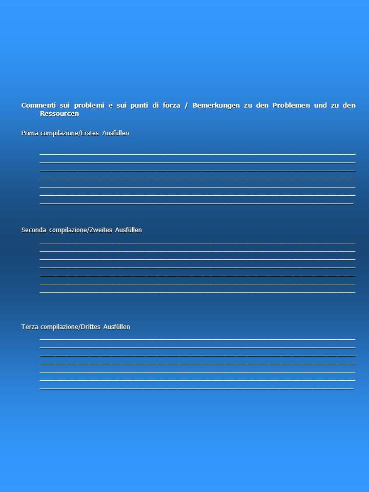 altre aree riabilitative/weitere Rehablilitationsbereiche: Gebrauch des Telefons NV 01234 NV 01234 NV 01234 Gebrauch des Telefons NV 01234 NV 01234 NV 01234 Einkäufe und Besorgungen NV 01234 NV 01234 NV 01234 Einkäufe und Besorgungen NV 01234 NV 01234 NV 01234 Verhalten im Ernstfall NV 01234 NV 01234 NV 01234 Verhalten im Ernstfall NV 01234 NV 01234 NV 01234 Codifica per ciascuna area.