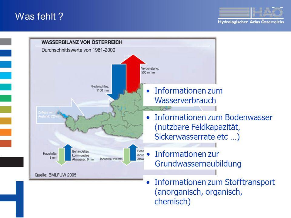 Was fehlt ? Informationen zum Wasserverbrauch Informationen zur Grundwasserneubildung Informationen zum Bodenwasser (nutzbare Feldkapazität, Sickerwas