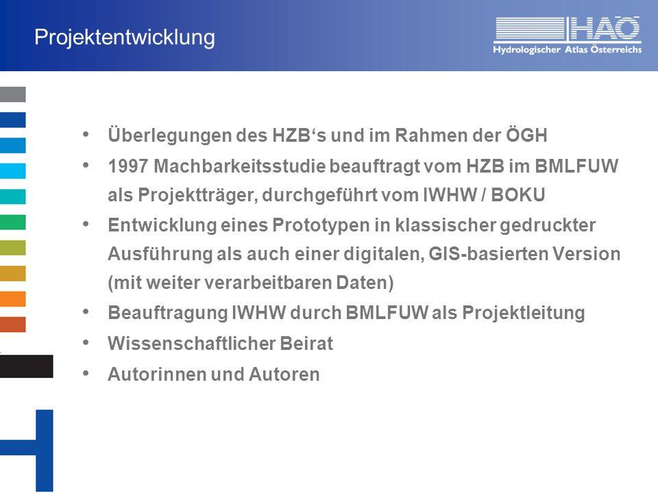 Projektentwicklung Überlegungen des HZBs und im Rahmen der ÖGH 1997 Machbarkeitsstudie beauftragt vom HZB im BMLFUW als Projektträger, durchgeführt vo
