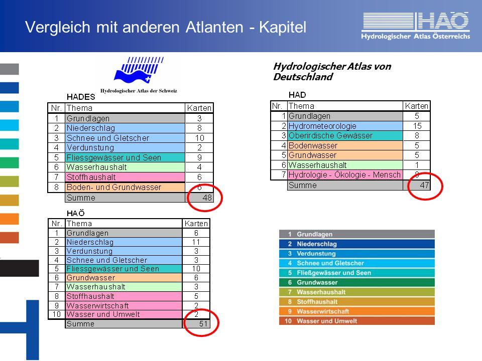 Vergleich mit anderen Atlanten - Kapitel Hydrologischer Atlas von Deutschland