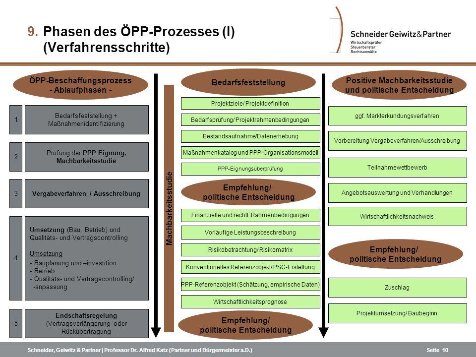 Schneider, Geiwitz & Partner | Professor Dr. Alfred Katz (Partner und Bürgermeister a.D.)Seite 10 9.Phasen des ÖPP-Prozesses (I) (Verfahrensschritte)
