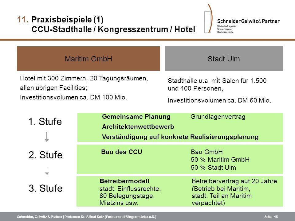 Schneider, Geiwitz & Partner | Professor Dr. Alfred Katz (Partner und Bürgermeister a.D.)Seite 15 Maritim GmbH Hotel mit 300 Zimmern, 20 Tagungsräumen