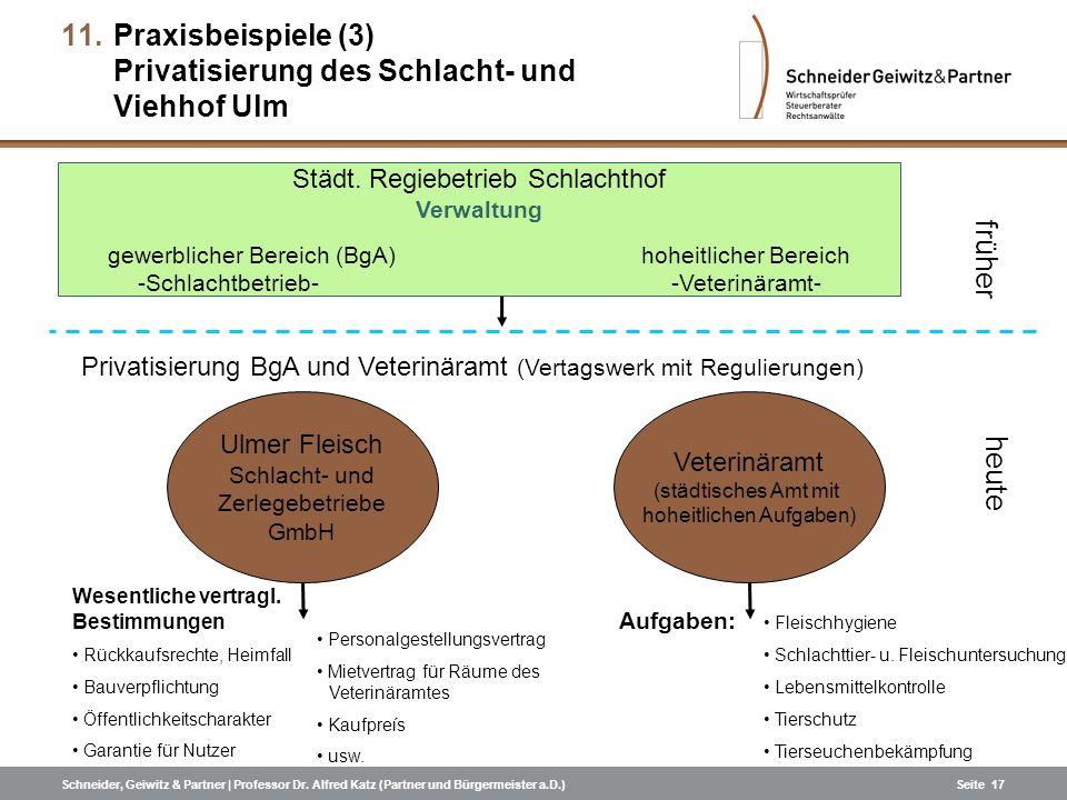 Schneider, Geiwitz & Partner | Professor Dr. Alfred Katz (Partner und Bürgermeister a.D.)Seite 17 Städt. Regiebetrieb Schlachthof Verwaltung gewerblic