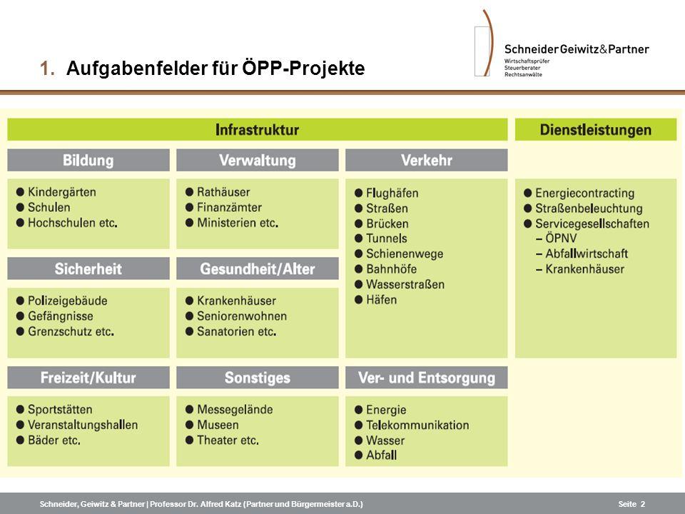 Schneider, Geiwitz & Partner | Professor Dr. Alfred Katz (Partner und Bürgermeister a.D.)Seite 2 1.Aufgabenfelder für ÖPP-Projekte