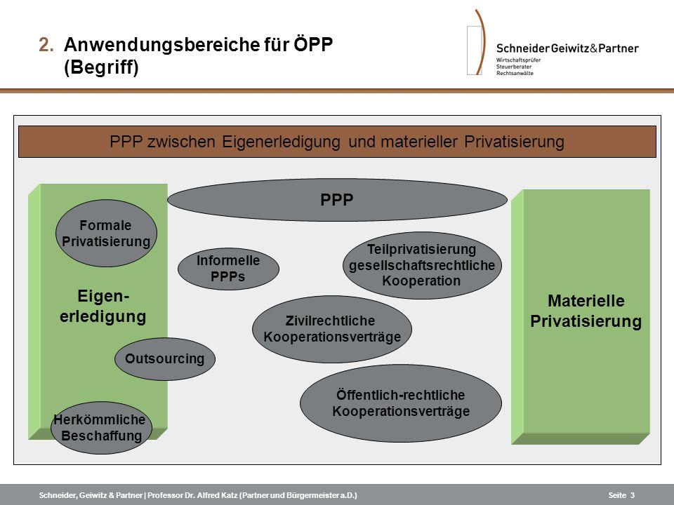 Schneider, Geiwitz & Partner | Professor Dr. Alfred Katz (Partner und Bürgermeister a.D.)Seite 3 PPP zwischen Eigenerledigung und materieller Privatis