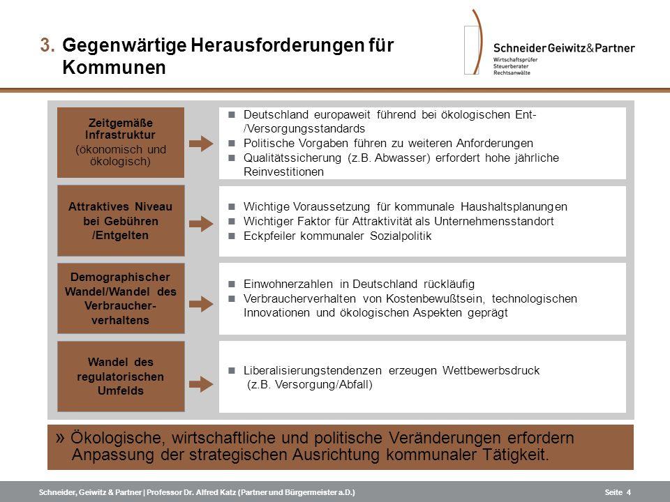 Schneider, Geiwitz & Partner | Professor Dr. Alfred Katz (Partner und Bürgermeister a.D.)Seite 4 3.Gegenwärtige Herausforderungen für Kommunen » Ökolo