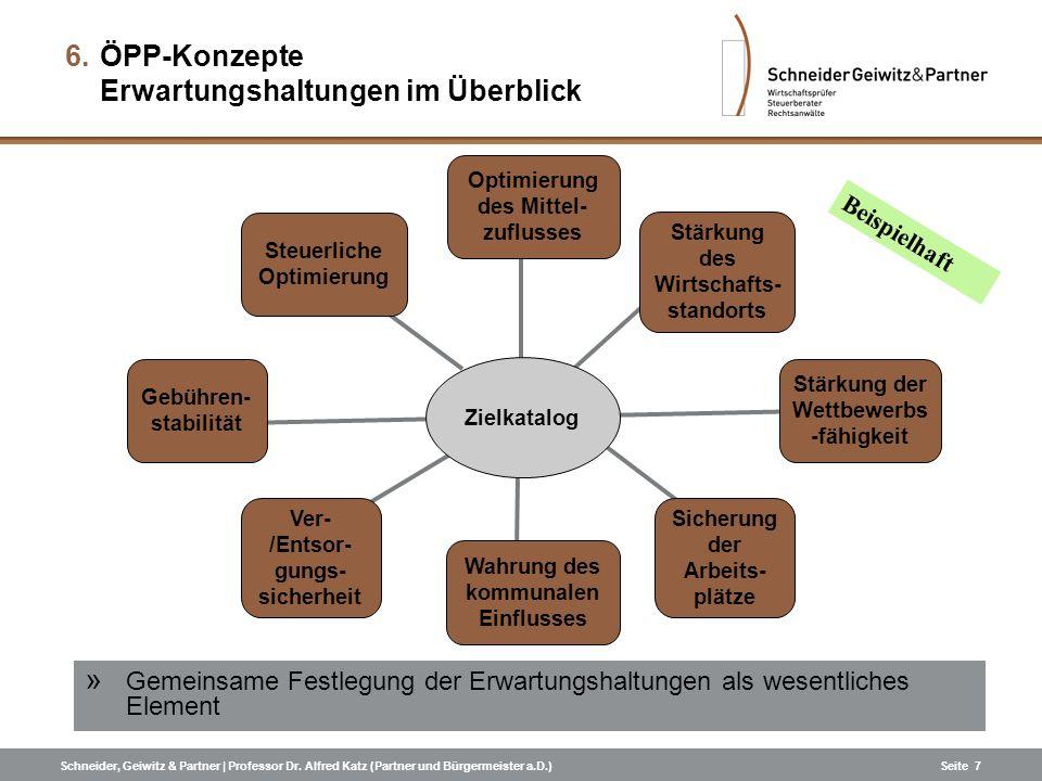 Schneider, Geiwitz & Partner | Professor Dr. Alfred Katz (Partner und Bürgermeister a.D.)Seite 7 Zielkatalog Steuerliche Optimierung Stärkung des Wirt