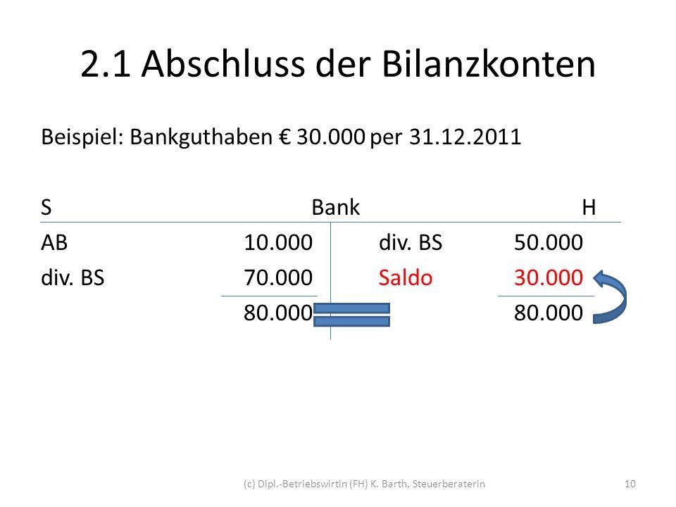 2.1 Abschluss der Bilanzkonten Buchung Kontoabschluss: BankH 30.000spiegelbildlich Bilanz.