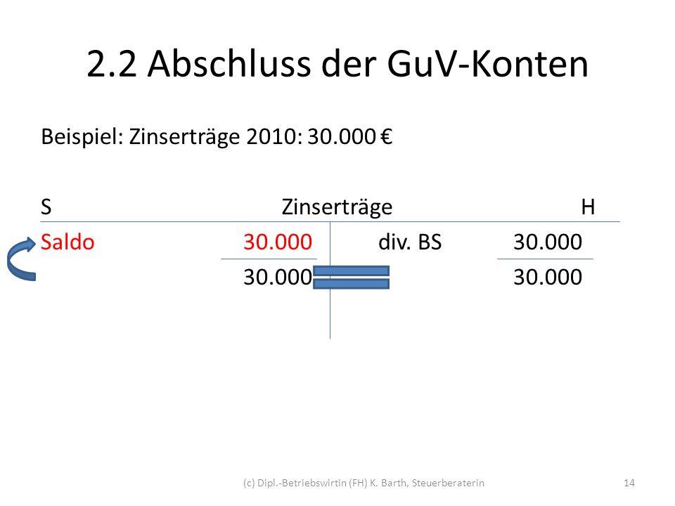 2.2 Abschluss der GuV-Konten Buchung Kontoabschluss: ZinserträgeS 30.000 GuVH 30.000 Buchungssatz: Zinserträge an GuV 30.000 Zinserträge / GuV 30.000 (c) Dipl.-Betriebswirtin (FH) K.
