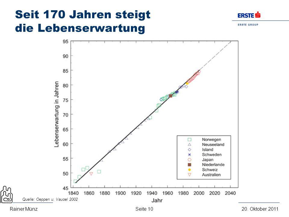 E R S T E G R O U P B A N K A G Seite 1020. Oktober 2011Rainer Münz Seit 170 Jahren steigt die Lebenserwartung Quelle: Oeppen u. Vauoel 2002
