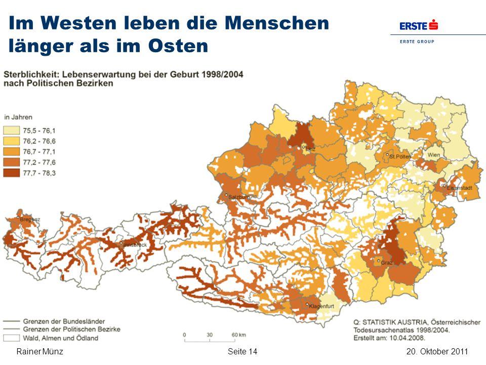 E R S T E G R O U P B A N K A G Seite 1420. Oktober 2011Rainer Münz Im Westen leben die Menschen länger als im Osten