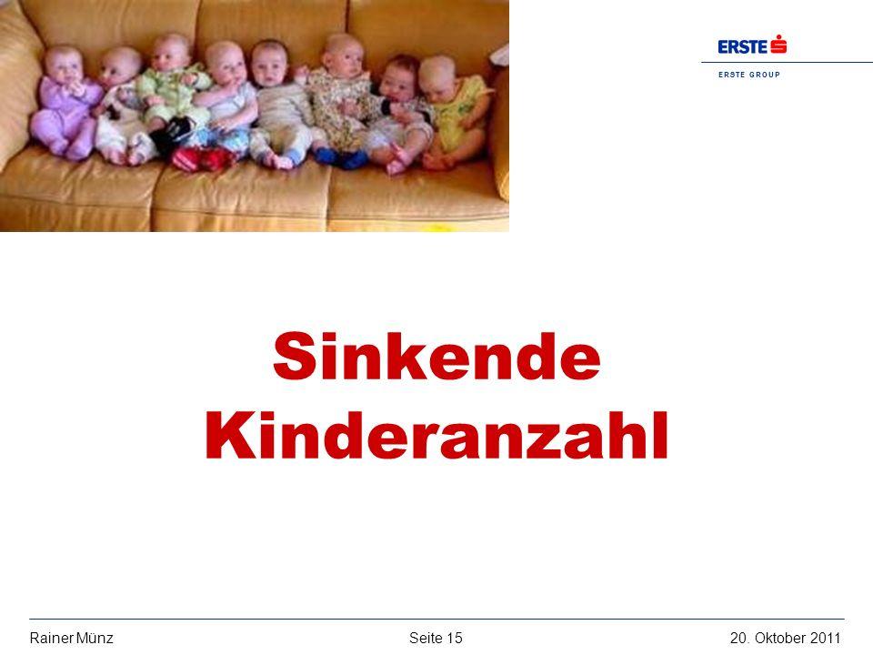 Seite 1520. Oktober 2011Rainer Münz E R S T E G R O U P B A N K A G Sinkende Kinderanzahl