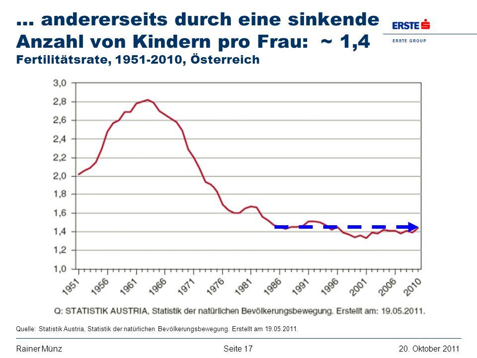 Seite 1720. Oktober 2011Rainer Münz E R S T E G R O U P B A N K A G Quelle: Statistik Austria, Statistik der natürlichen Bevölkerungsbewegung. Erstell