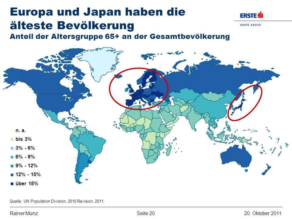 Seite 2020. Oktober 2011Rainer Münz E R S T E G R O U P B A N K A G Europa und Japan haben die älteste Bevölkerung Anteil der Altersgruppe 65+ an der