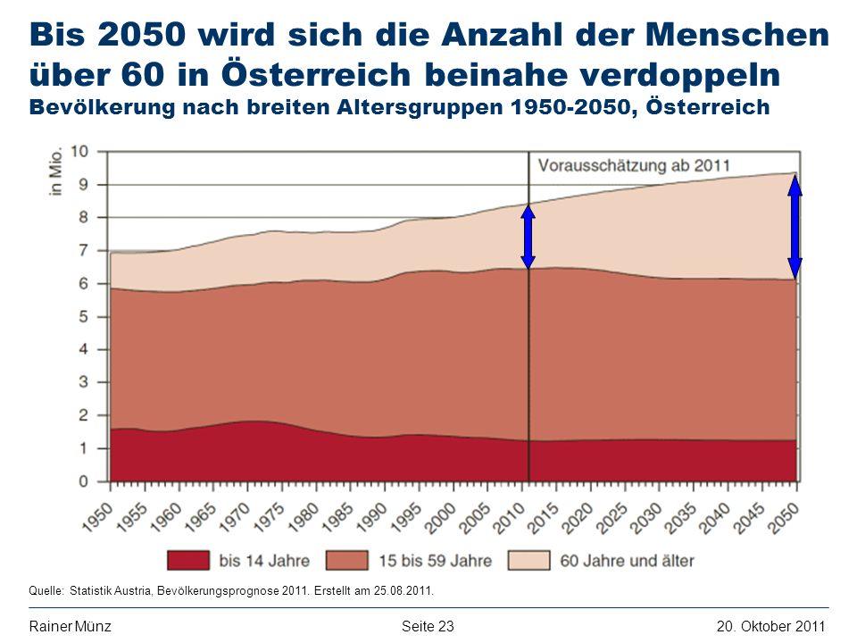 Seite 2320. Oktober 2011Rainer Münz E R S T E G R O U P B A N K A G Bis 2050 wird sich die Anzahl der Menschen über 60 in Österreich beinahe verdoppel