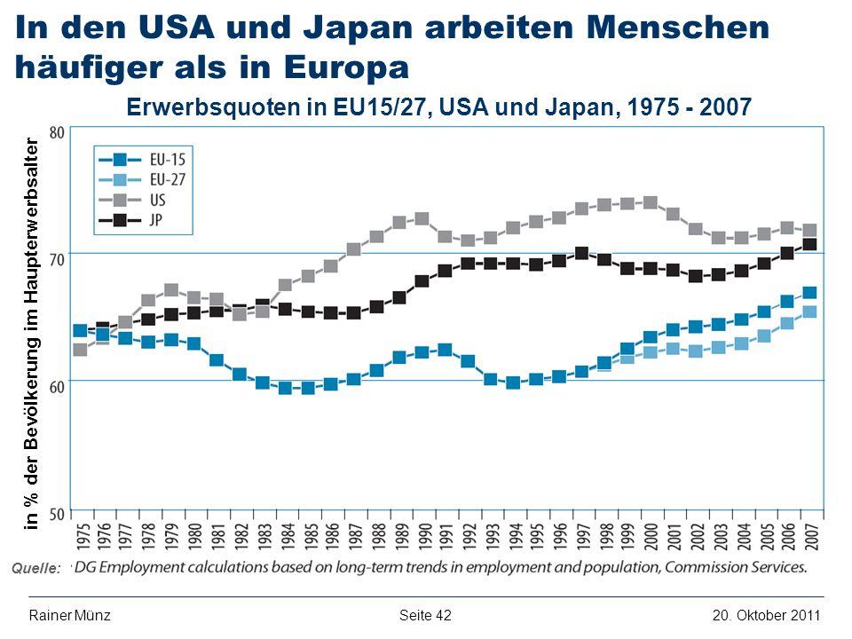 E R S T E G R O U P B A N K A G Seite 4220. Oktober 2011Rainer Münz in % der Bevölkerung im Haupterwerbsalter Quelle: In den USA und Japan arbeiten Me