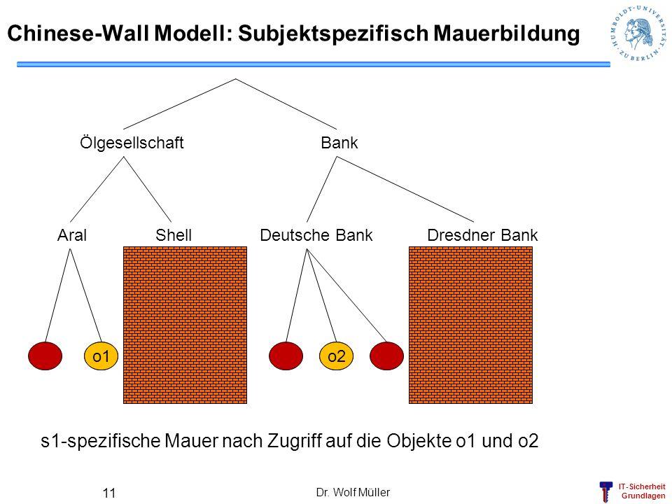 IT-Sicherheit Grundlagen Dr. Wolf Müller 11 Chinese-Wall Modell: Subjektspezifisch Mauerbildung ÖlgesellschaftBank Deutsche BankAral o1o2 Shell o3 Dre