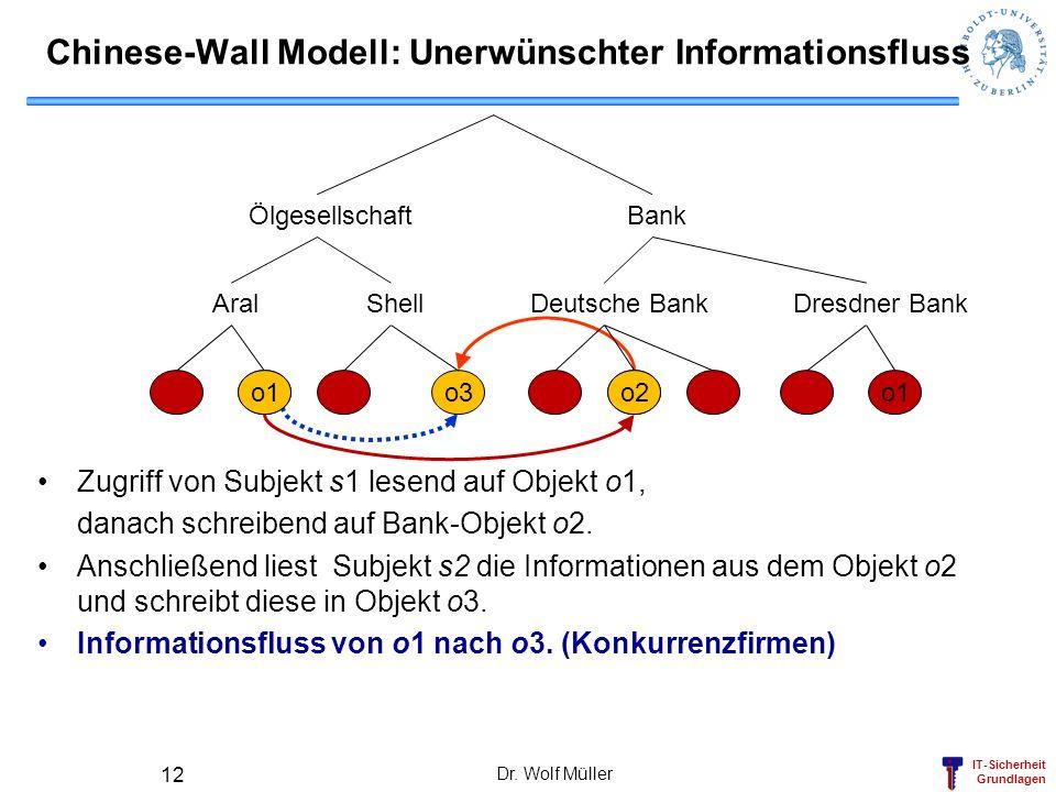 IT-Sicherheit Grundlagen Dr. Wolf Müller 12 Chinese-Wall Modell: Unerwünschter Informationsfluss Zugriff von Subjekt s1 lesend auf Objekt o1, danach s