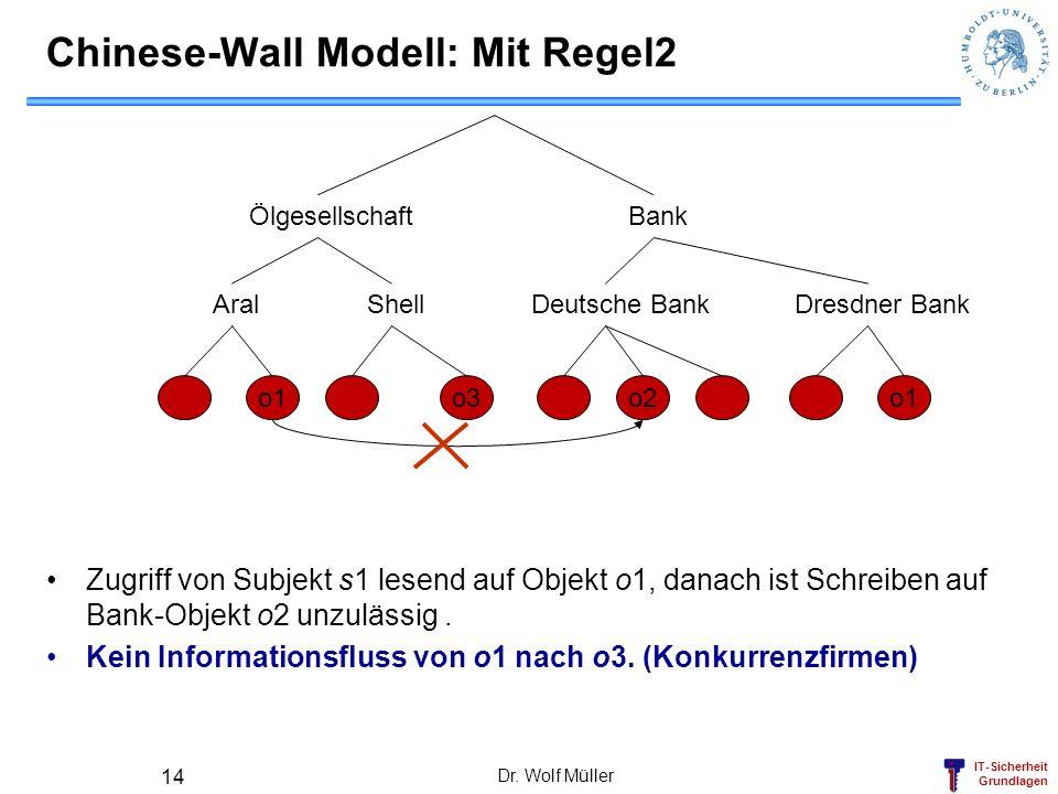 IT-Sicherheit Grundlagen Dr. Wolf Müller 14 Chinese-Wall Modell: Mit Regel2 Zugriff von Subjekt s1 lesend auf Objekt o1, danach ist Schreiben auf Bank
