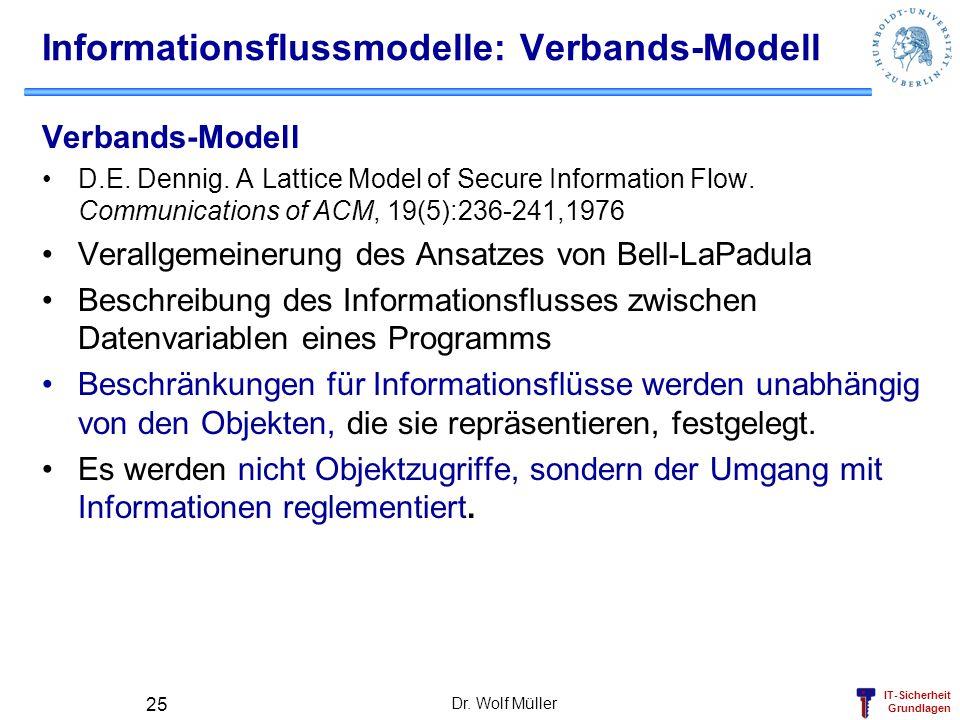 IT-Sicherheit Grundlagen Dr. Wolf Müller 25 Informationsflussmodelle: Verbands-Modell Verbands-Modell D.E. Dennig. A Lattice Model of Secure Informati