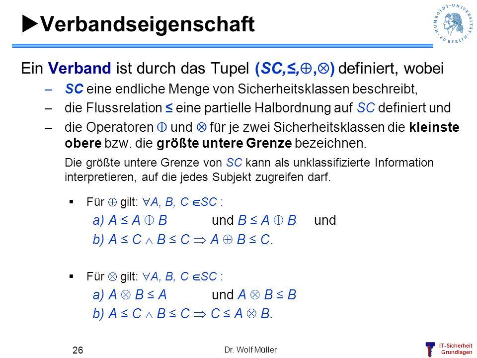 IT-Sicherheit Grundlagen Dr. Wolf Müller 26 Verbandseigenschaft Ein Verband ist durch das Tupel (SC,,, ) definiert, wobei –SC eine endliche Menge von